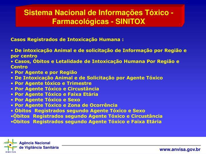 Casos Registrados de Intoxicao Humana :