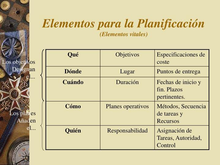 Elementos para la Planificación