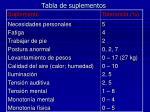 tabla de suplementos