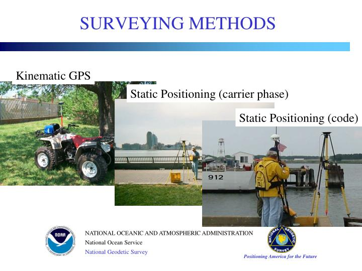 SURVEYING METHODS