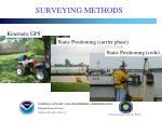 surveying methods