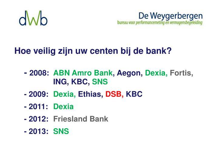 Hoe veilig zijn uw centen bij de bank?