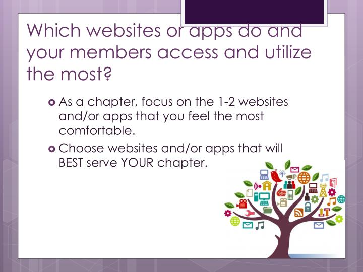 Which websites or apps do and your members access and utilize the most?