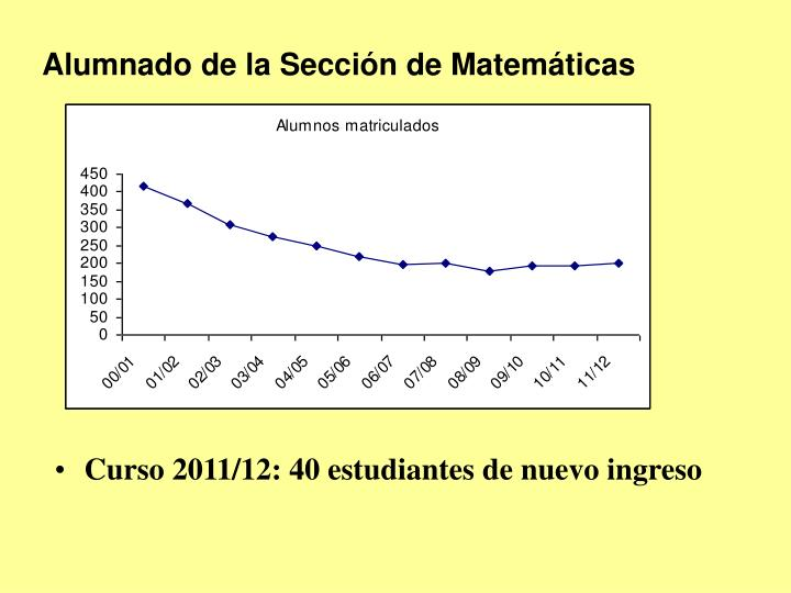Alumnado de la Sección de Matemáticas