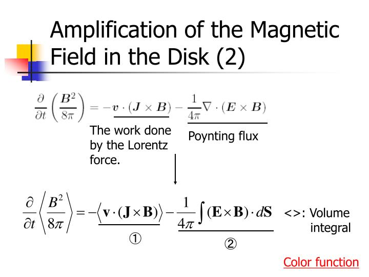 Amplification of the Magnetic Field in the Disk (2)