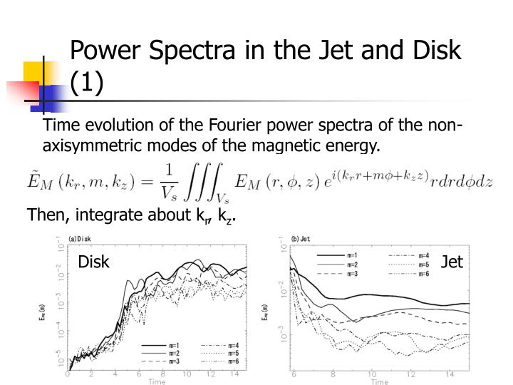Power Spectra in the Jet and Disk (1)