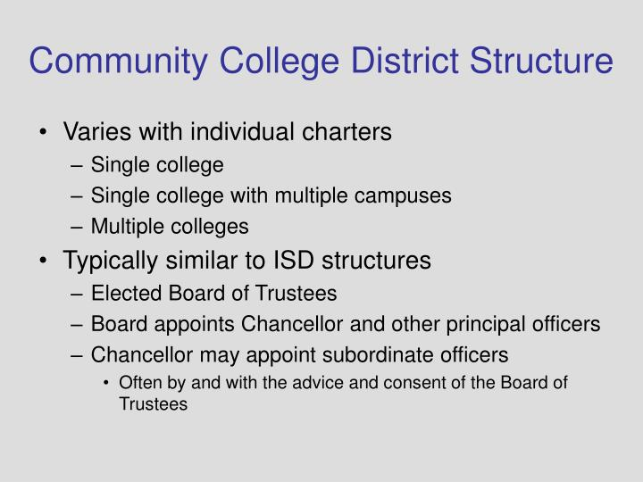 Community College District Structure