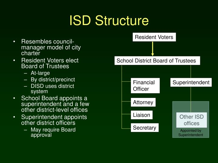 ISD Structure