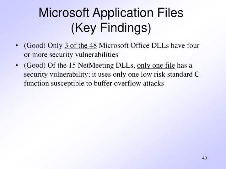 Microsoft Application Files