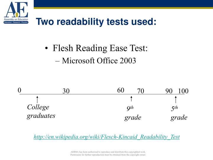 Flesh Reading Ease Test: