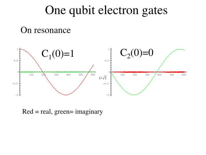 One qubit electron gates