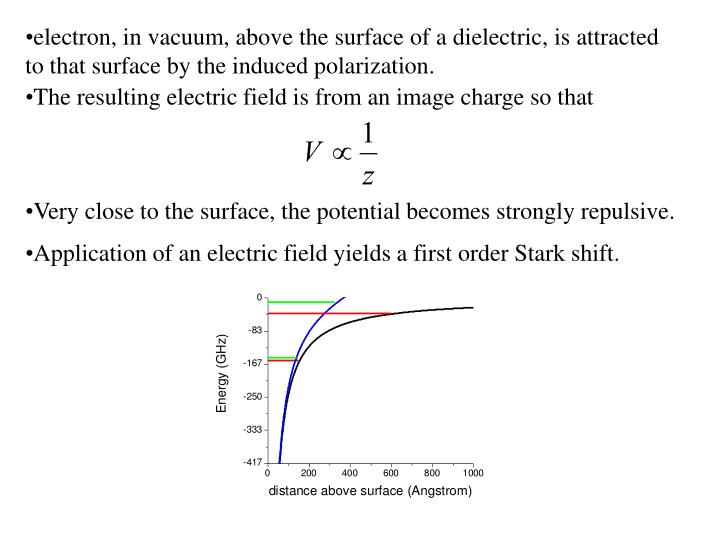 Electron, in vacuum, above the surface of a dielectric, is attracted to that surface by the induced ...