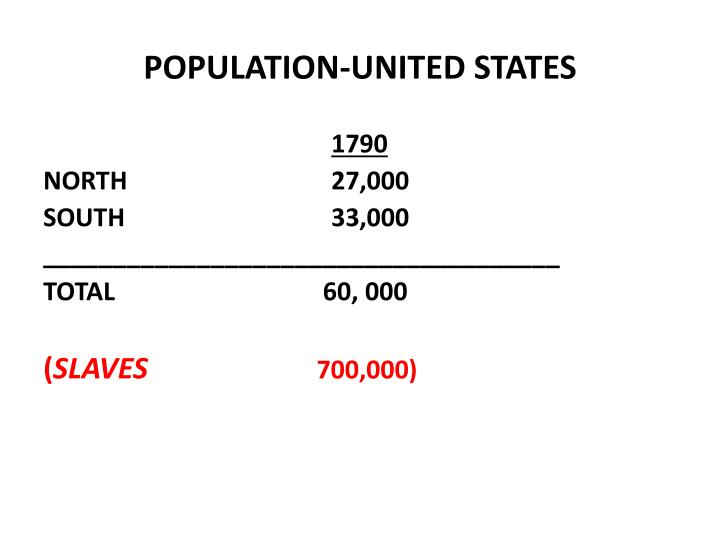 POPULATION-UNITED STATES