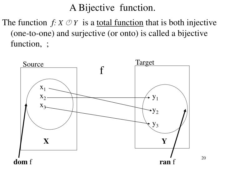 A Bijective  function.