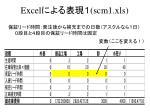 excel scm1 xls