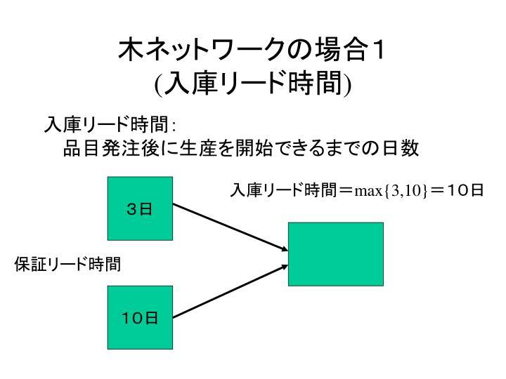 木ネットワークの場合1