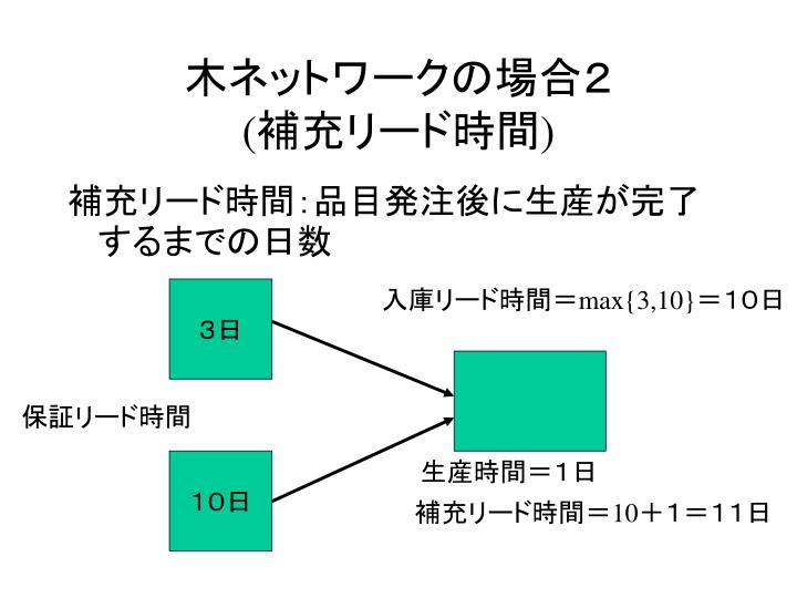 木ネットワークの場合2