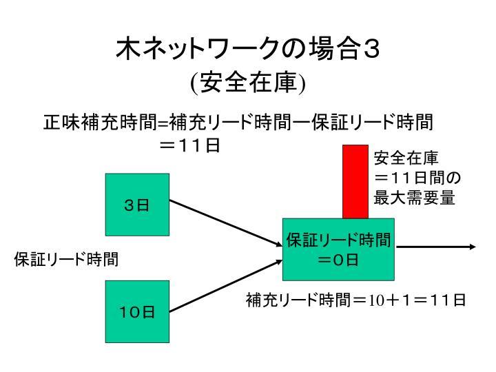 木ネットワークの場合3