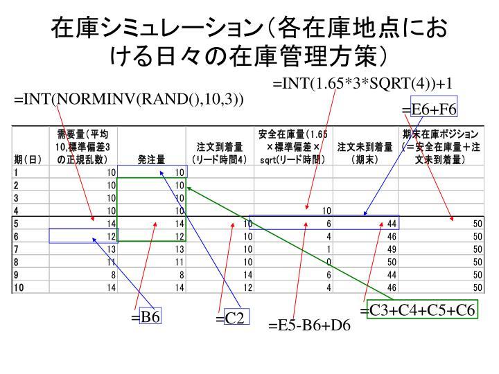 在庫シミュレーション(各在庫地点における日々の在庫管理方策)