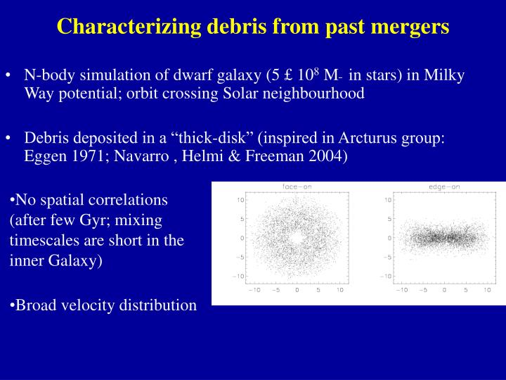 Characterizing debris from past mergers