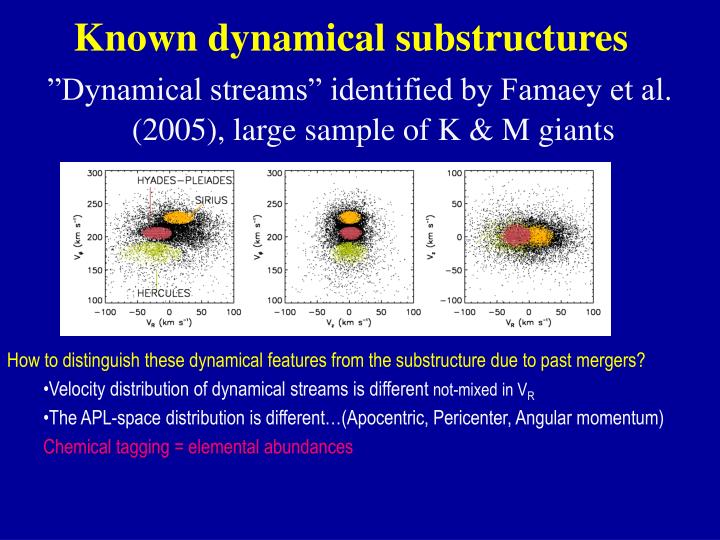 Known dynamical substructures