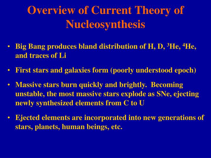 Overview of Current Theory of Nucleosynthesis