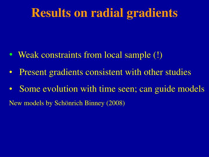 Results on radial gradients