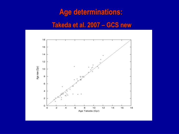 Age determinations: