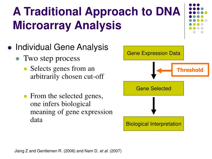A traditional approach to dna microarray analysis