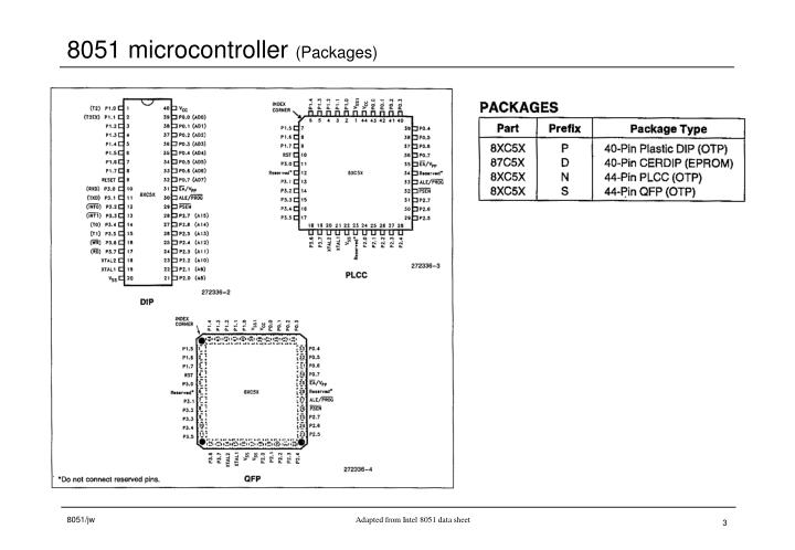 8051 microcontroller packages