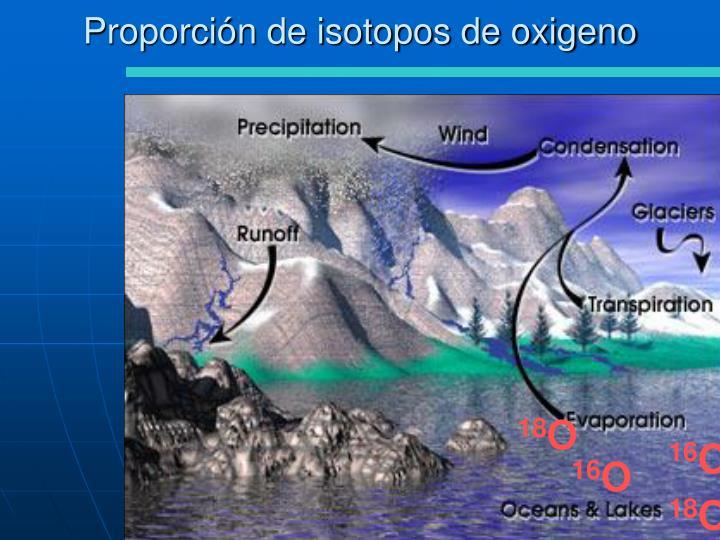 Proporción de isotopos de oxigeno