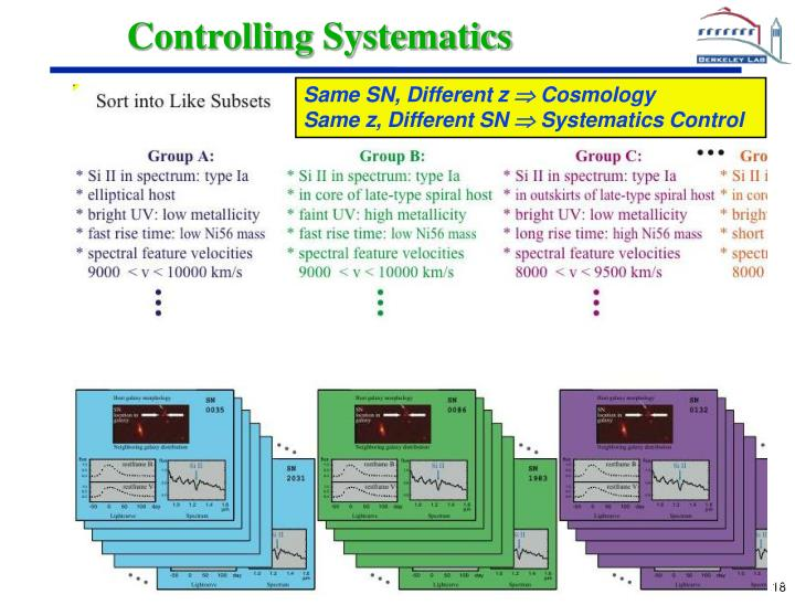 Controlling Systematics