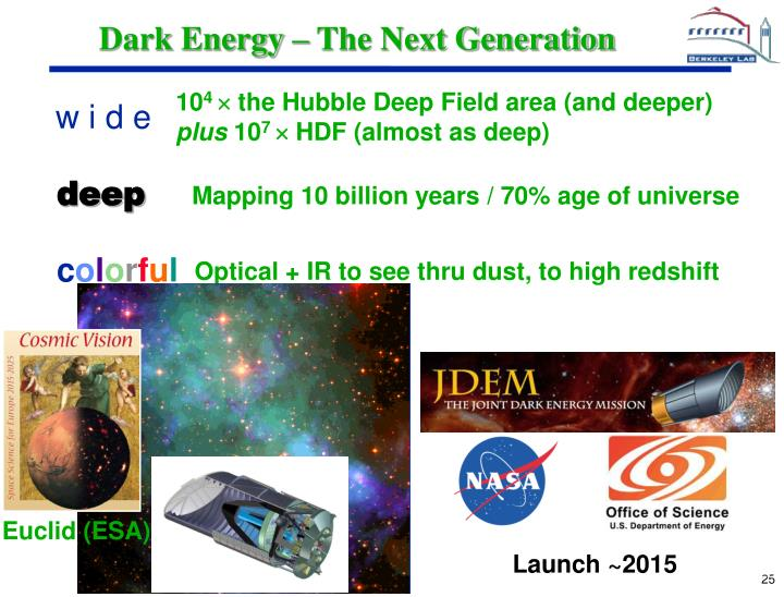 Dark Energy – The Next Generation