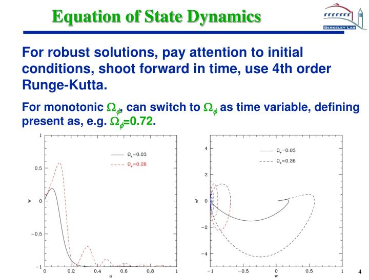 Equation of State Dynamics