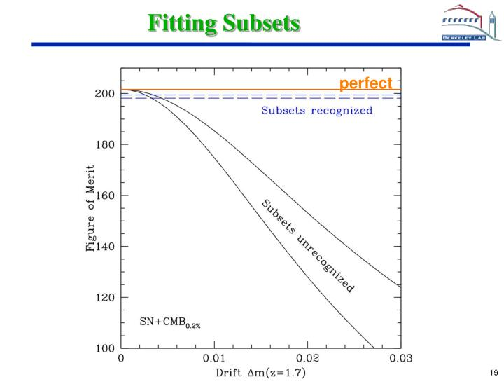 Fitting Subsets