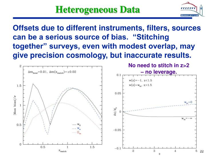 Heterogeneous Data