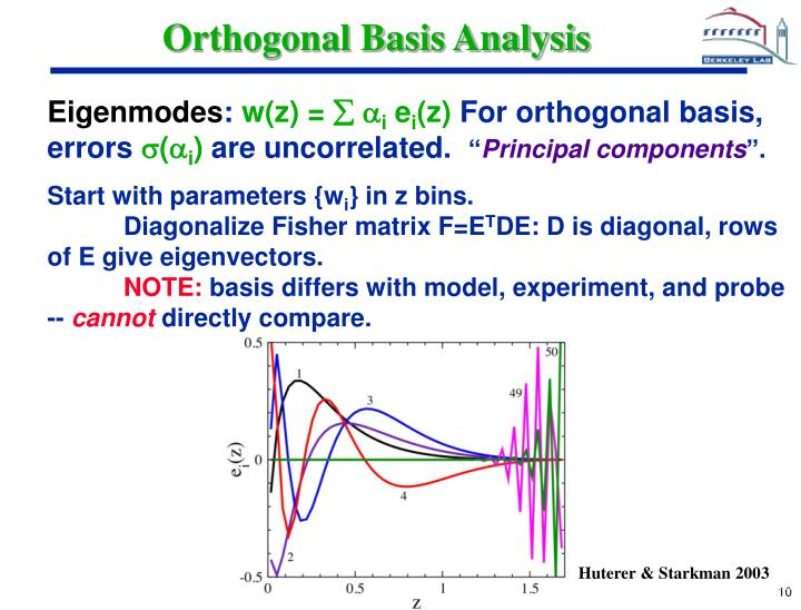 Orthogonal Basis Analysis