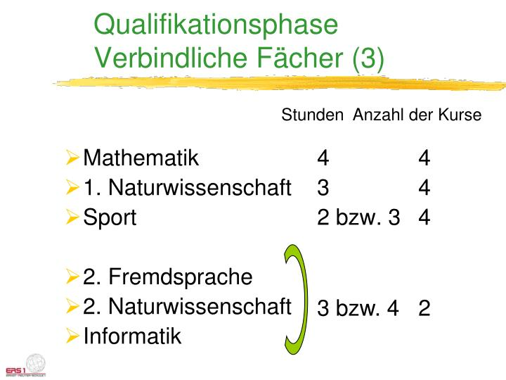 Qualifikationsphase
