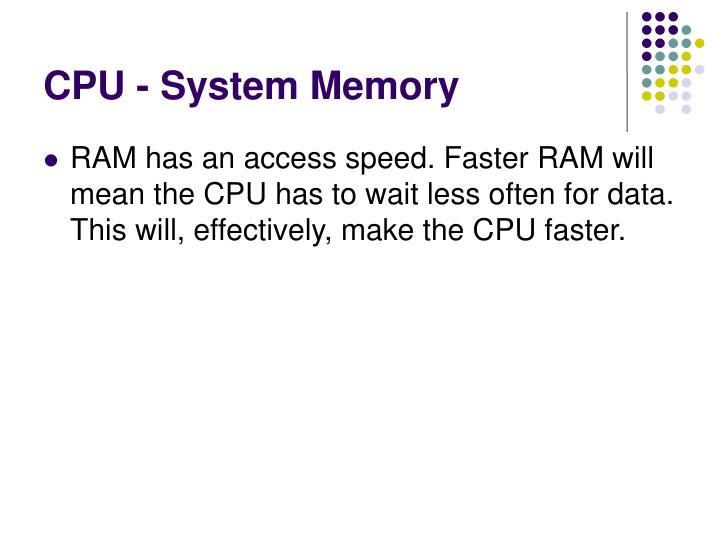 CPU - System Memory