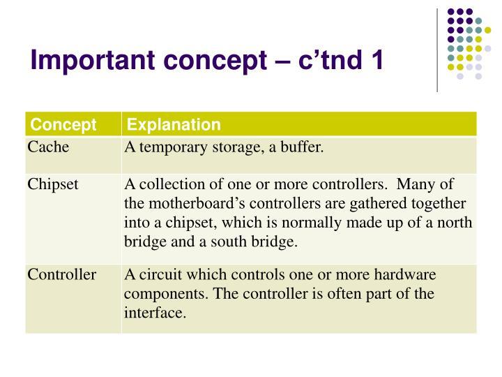 Important concept – c'tnd 1