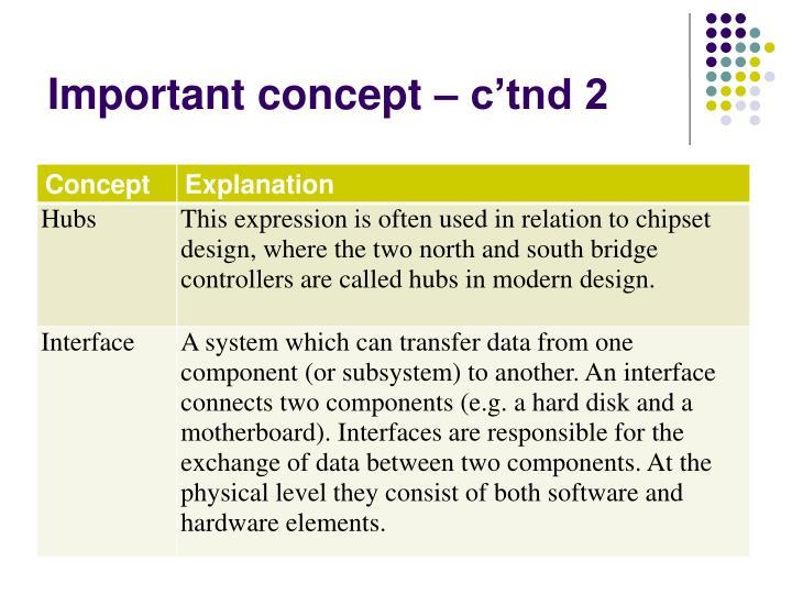Important concept – c'tnd 2