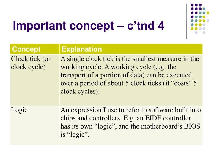 Important concept – c'tnd 4