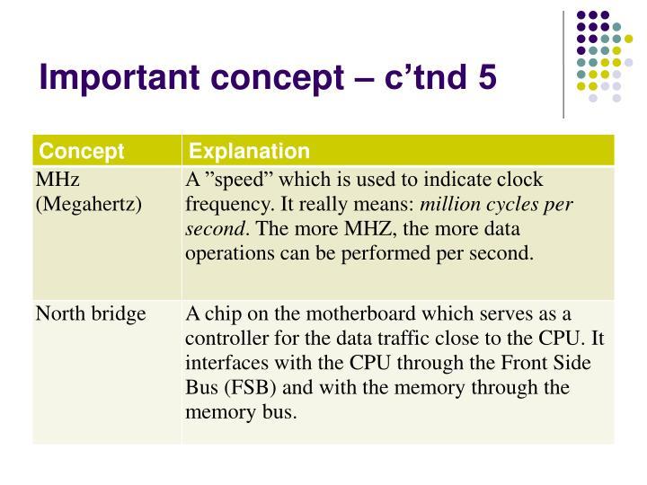 Important concept – c'tnd 5