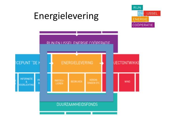 Energielevering