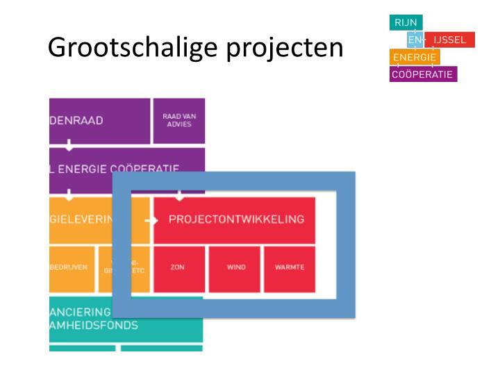 Grootschalige projecten