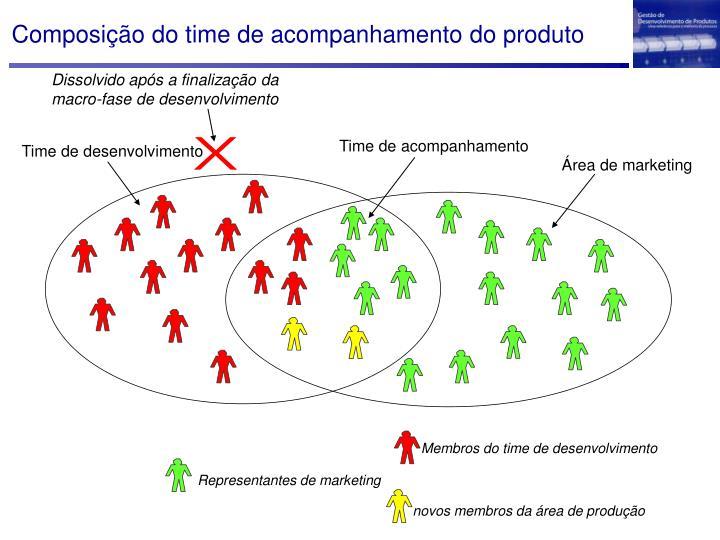 Composição do time de acompanhamento do produto
