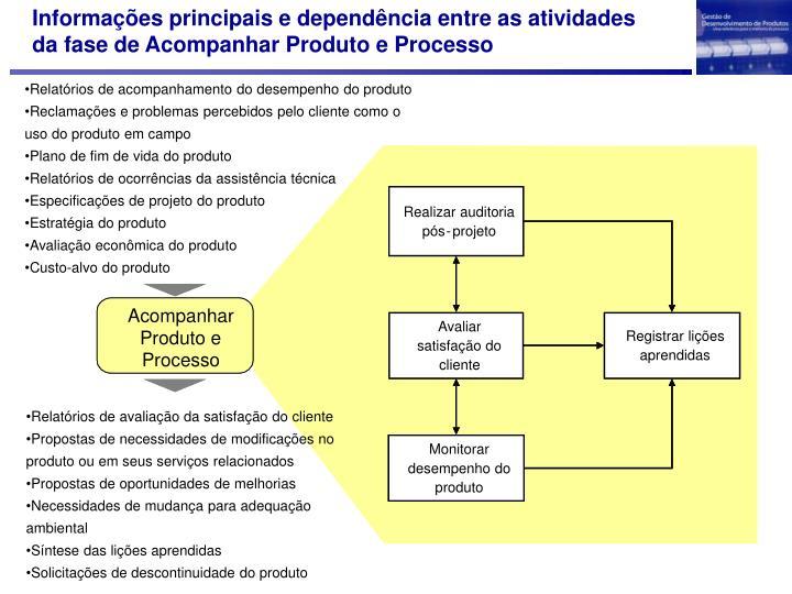 Informações principais e dependência entre as atividades da fase de Acompanhar Produto e Processo