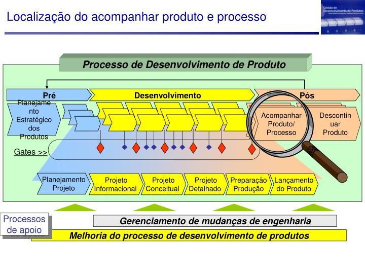 Localização do acompanhar produto e processo