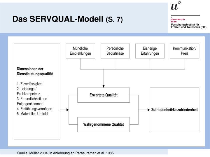 Das SERVQUAL-Modell