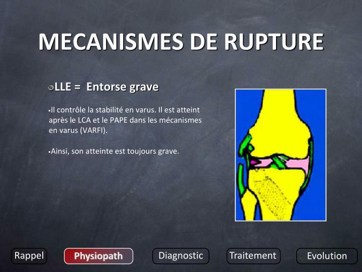 MECANISMES DE RUPTURE